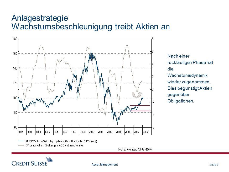 Anlagestrategie Wachstumsbeschleunigung treibt Aktien an