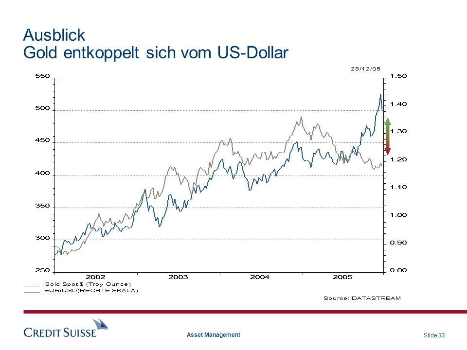 Ausblick Gold entkoppelt sich vom US-Dollar