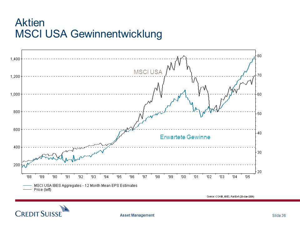 Aktien MSCI USA Gewinnentwicklung