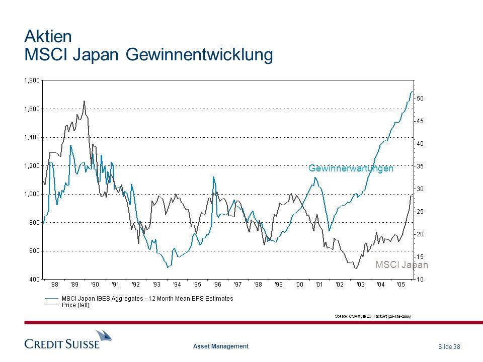 Aktien MSCI Japan Gewinnentwicklung
