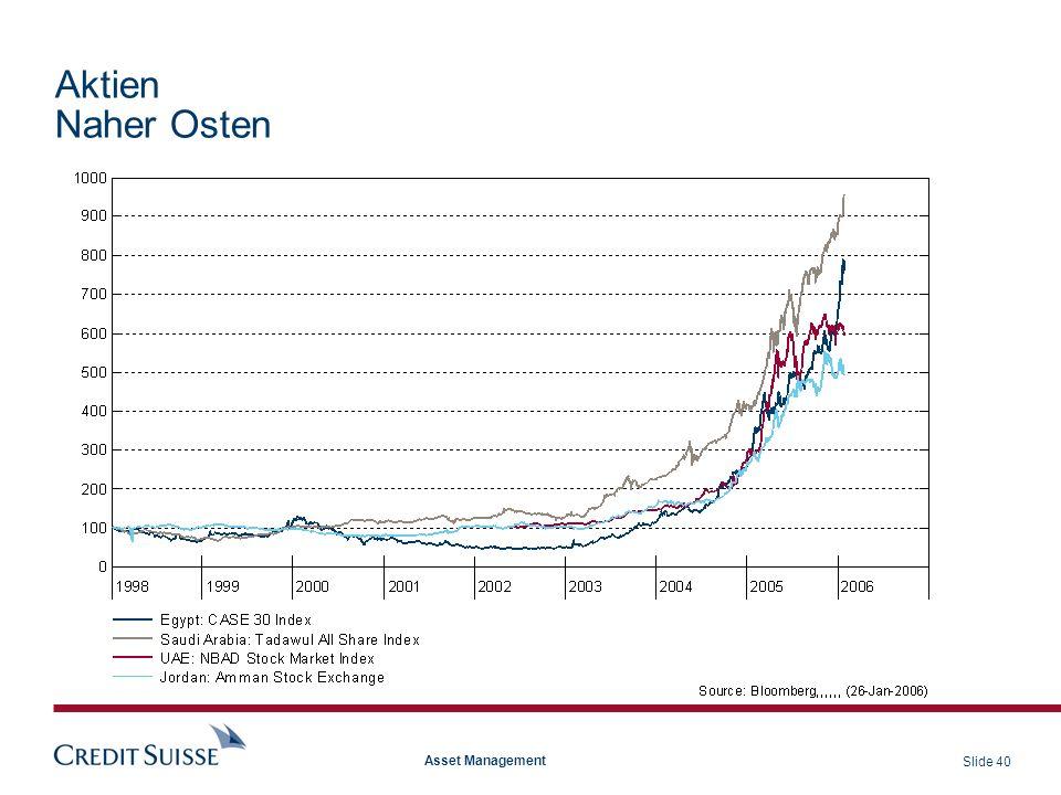 Aktien Naher Osten Asset Management