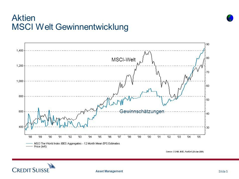 Aktien MSCI Welt Gewinnentwicklung