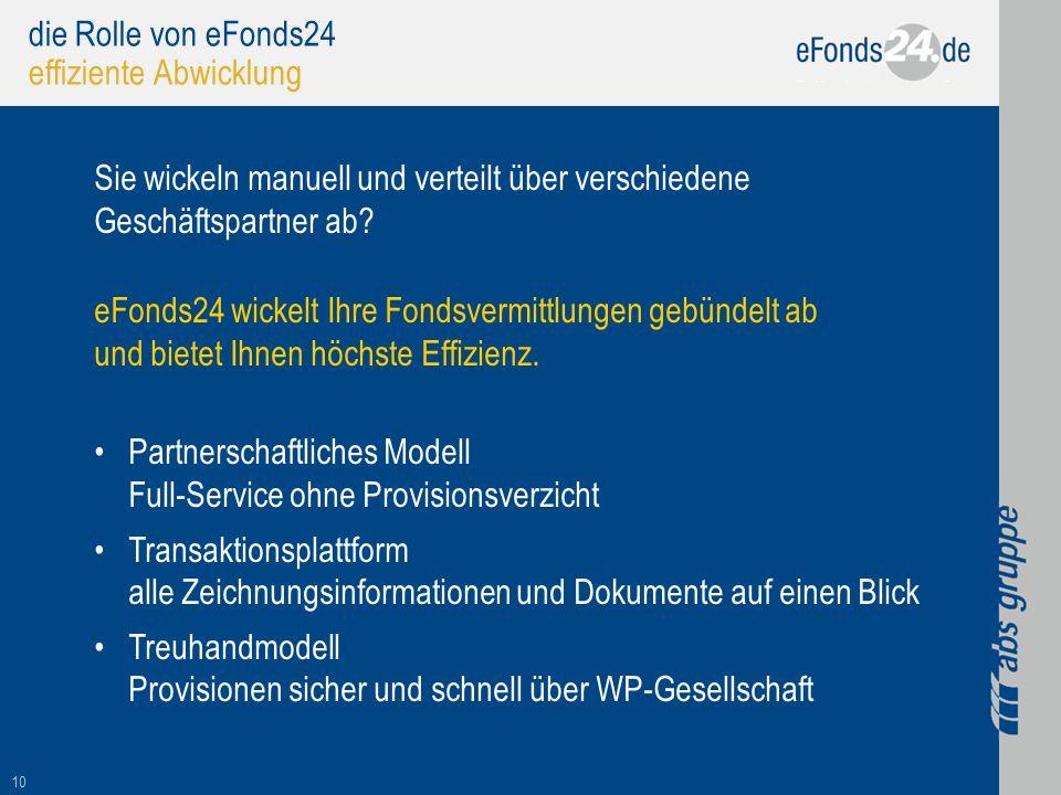 die Rolle von eFonds24 effiziente Abwicklung