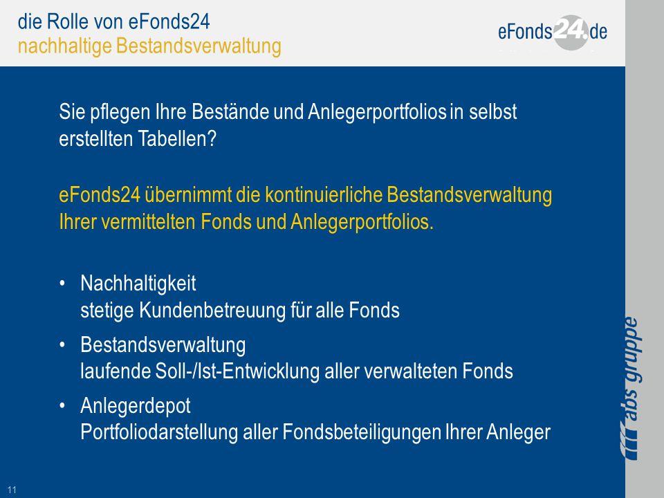 die Rolle von eFonds24 nachhaltige Bestandsverwaltung