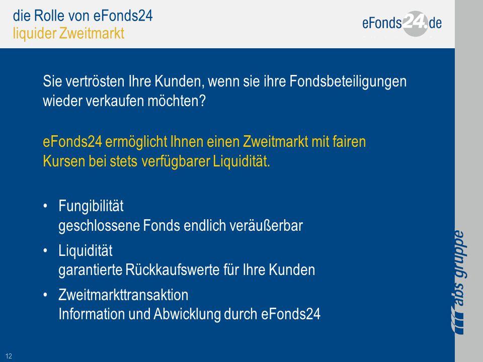 die Rolle von eFonds24 liquider Zweitmarkt