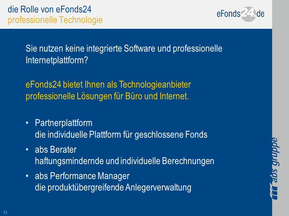 die Rolle von eFonds24 professionelle Technologie