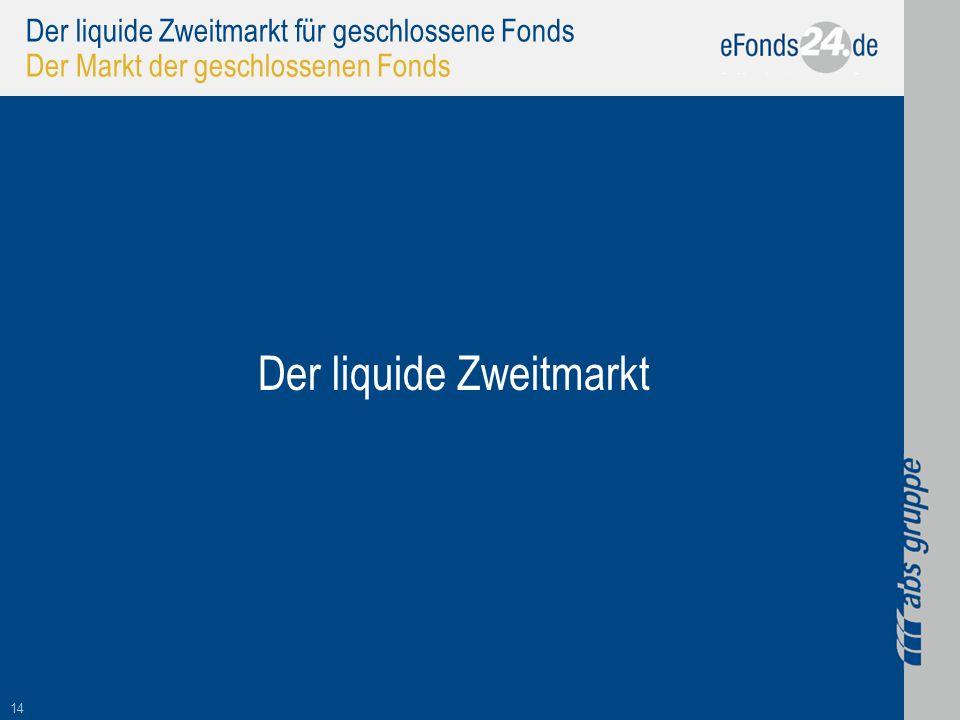 Der liquide Zweitmarkt