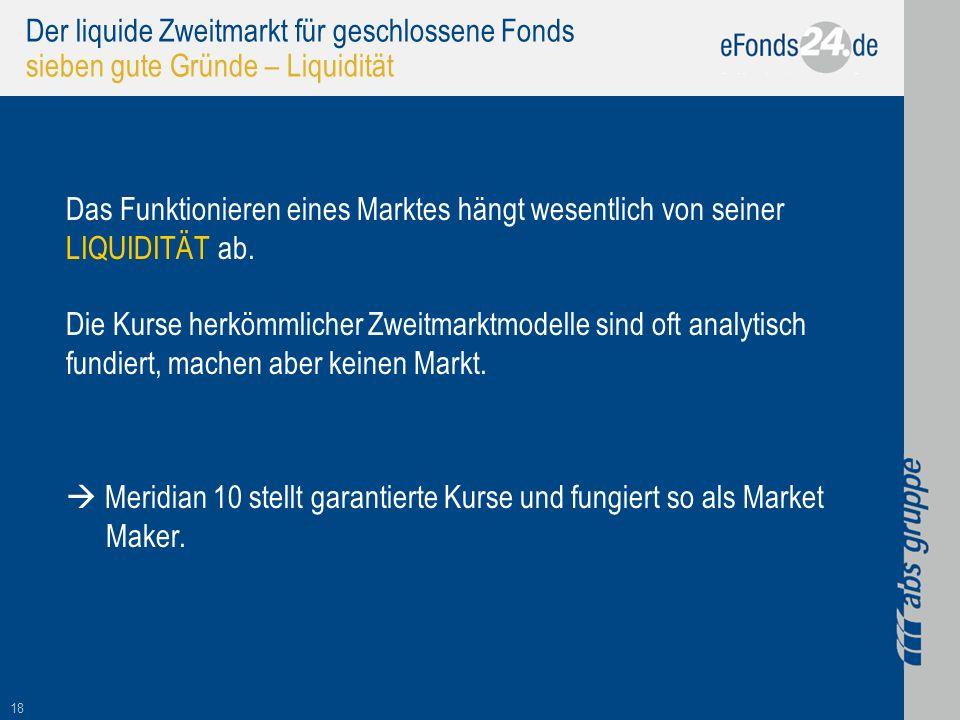 Der liquide Zweitmarkt für geschlossene Fonds sieben gute Gründe – Liquidität