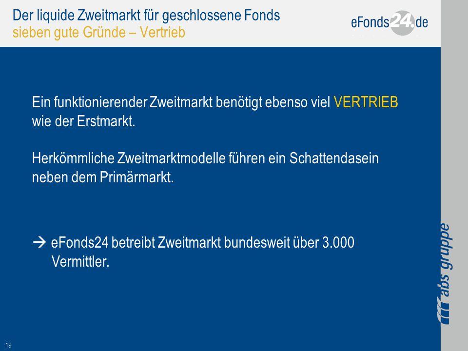 Der liquide Zweitmarkt für geschlossene Fonds sieben gute Gründe – Vertrieb