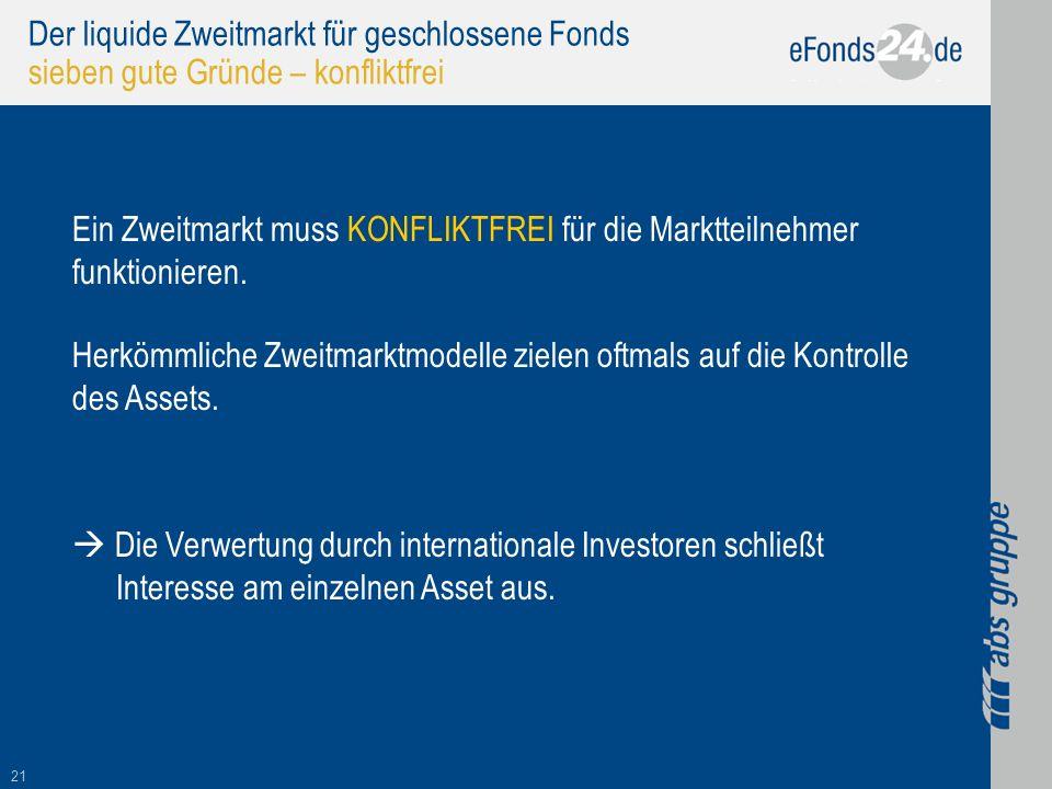 Der liquide Zweitmarkt für geschlossene Fonds sieben gute Gründe – konfliktfrei