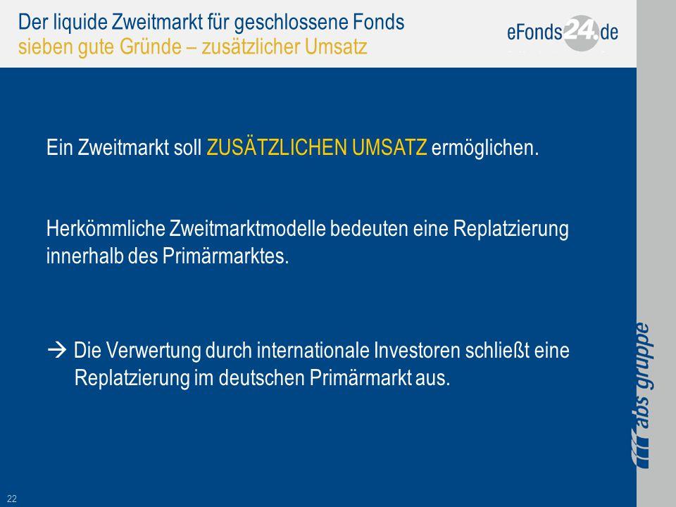 Der liquide Zweitmarkt für geschlossene Fonds sieben gute Gründe – zusätzlicher Umsatz