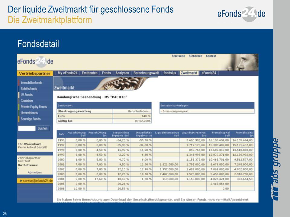 Der liquide Zweitmarkt für geschlossene Fonds Die Zweitmarktplattform