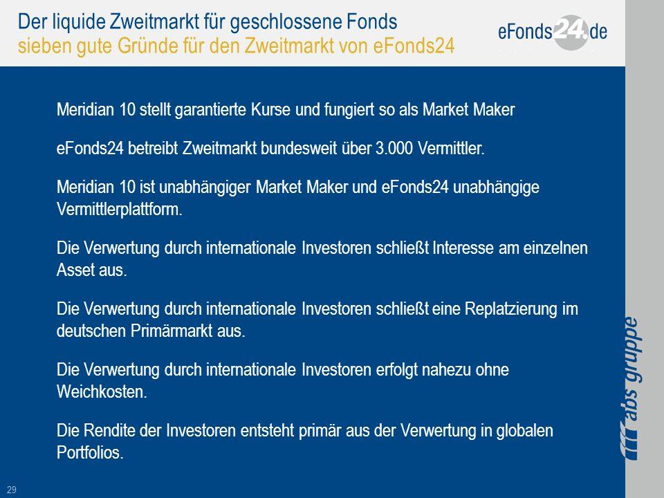 Der liquide Zweitmarkt für geschlossene Fonds sieben gute Gründe für den Zweitmarkt von eFonds24