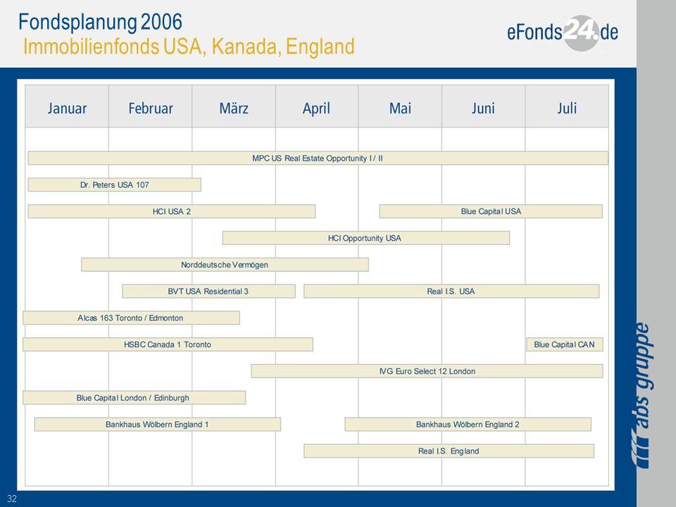Fondsplanung 2006 Immobilienfonds USA, Kanada, England