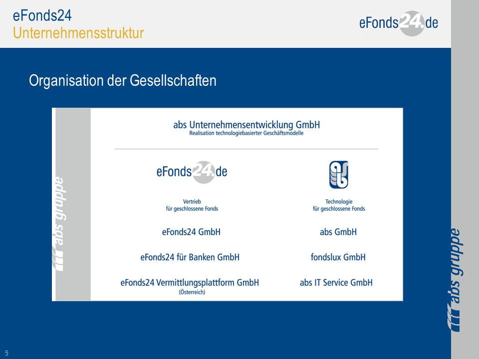 eFonds24 Unternehmensstruktur