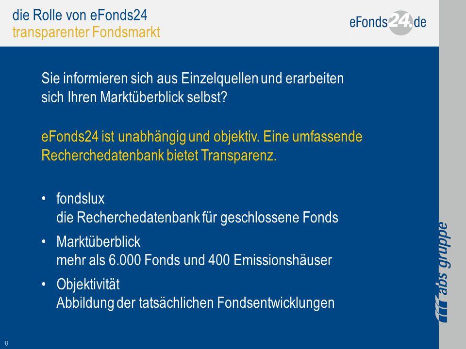 die Rolle von eFonds24 transparenter Fondsmarkt