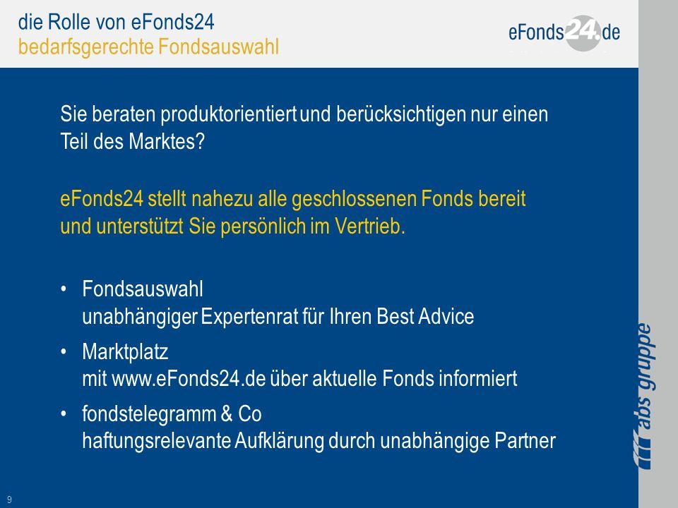die Rolle von eFonds24 bedarfsgerechte Fondsauswahl