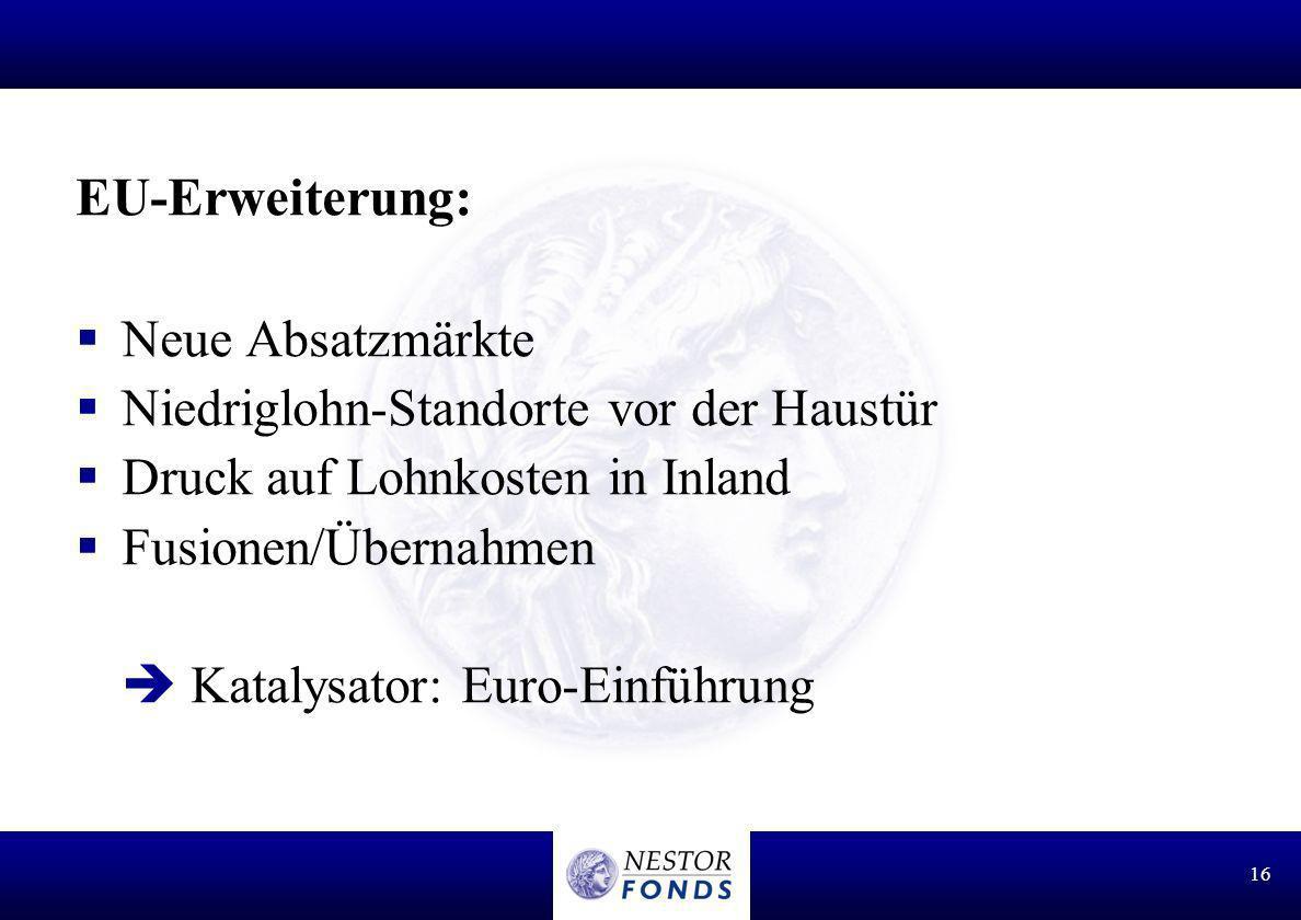 EU-Erweiterung: Neue Absatzmärkte