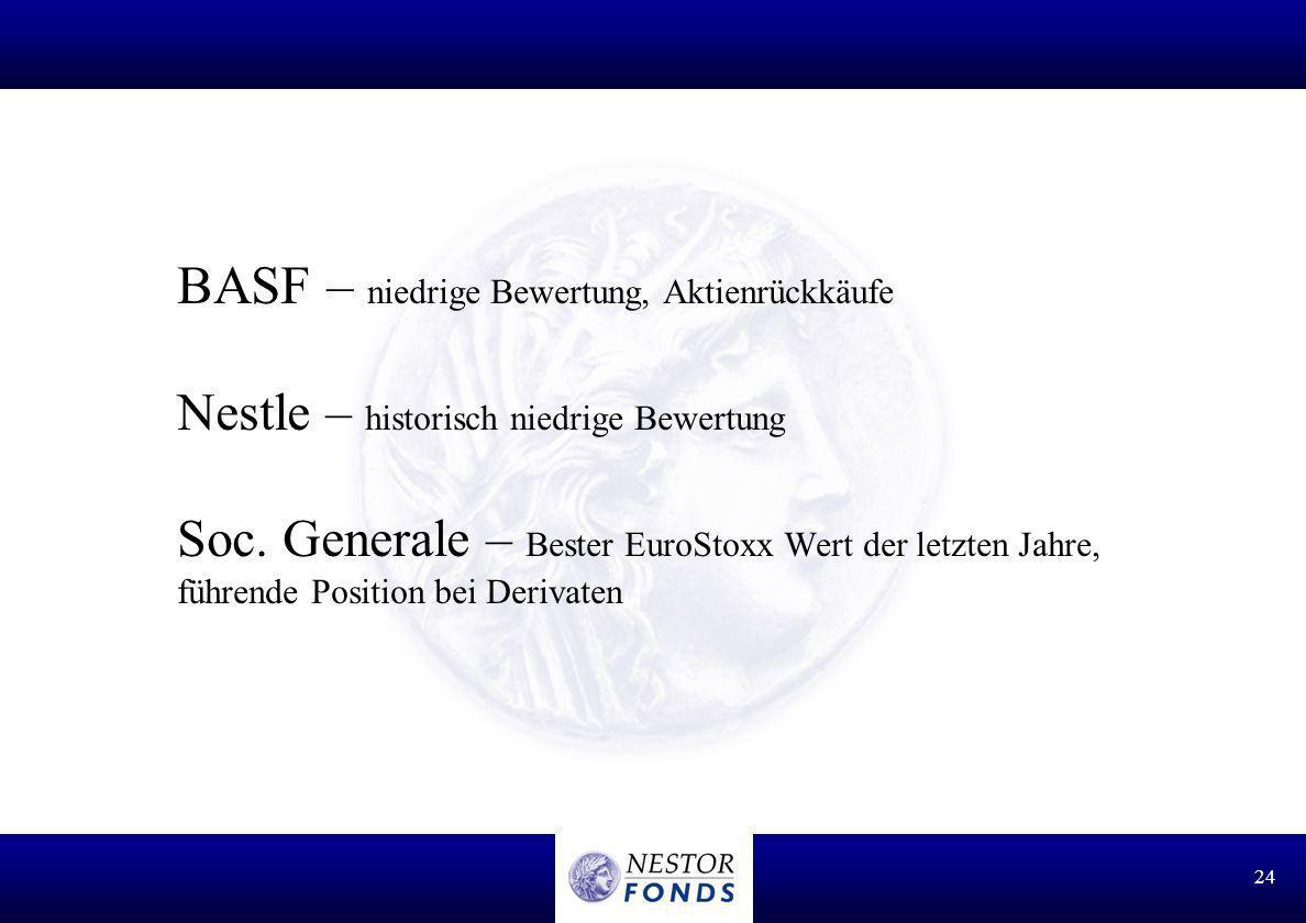 BASF – niedrige Bewertung, Aktienrückkäufe