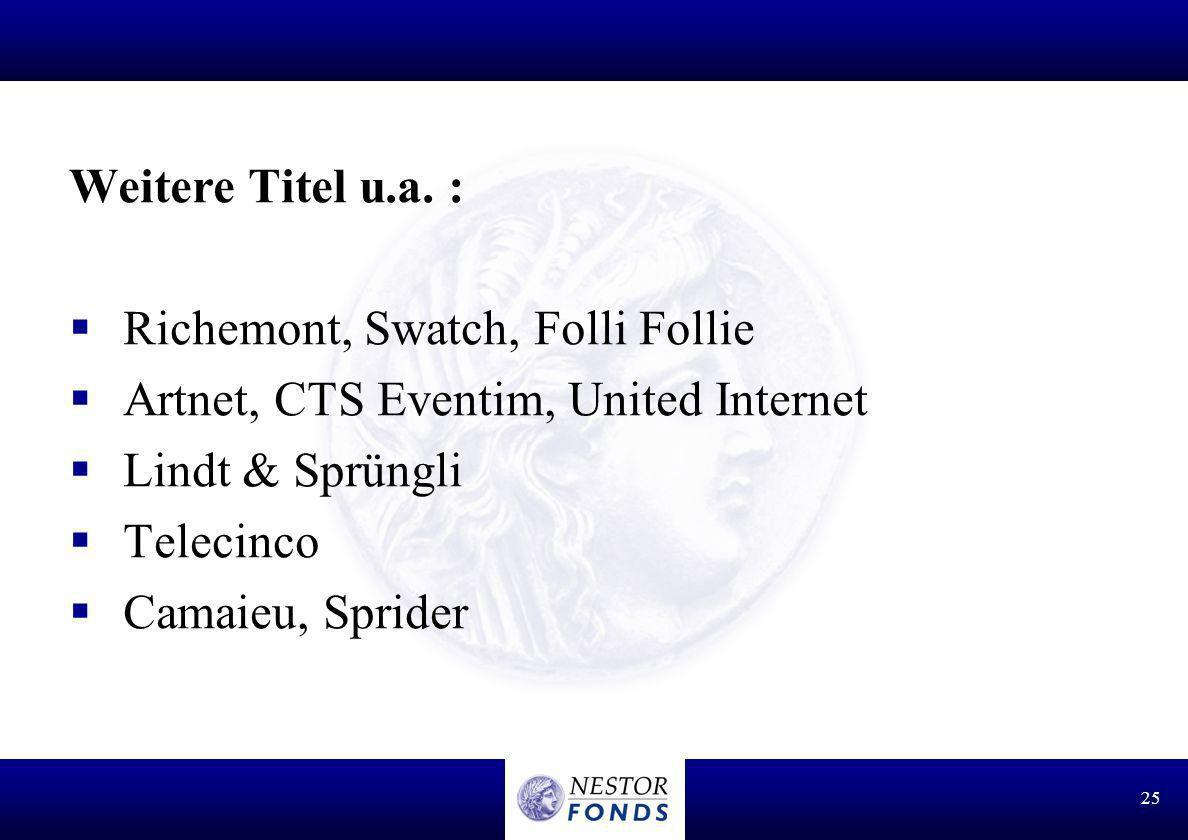 Weitere Titel u.a. : Richemont, Swatch, Folli Follie. Artnet, CTS Eventim, United Internet. Lindt & Sprüngli.