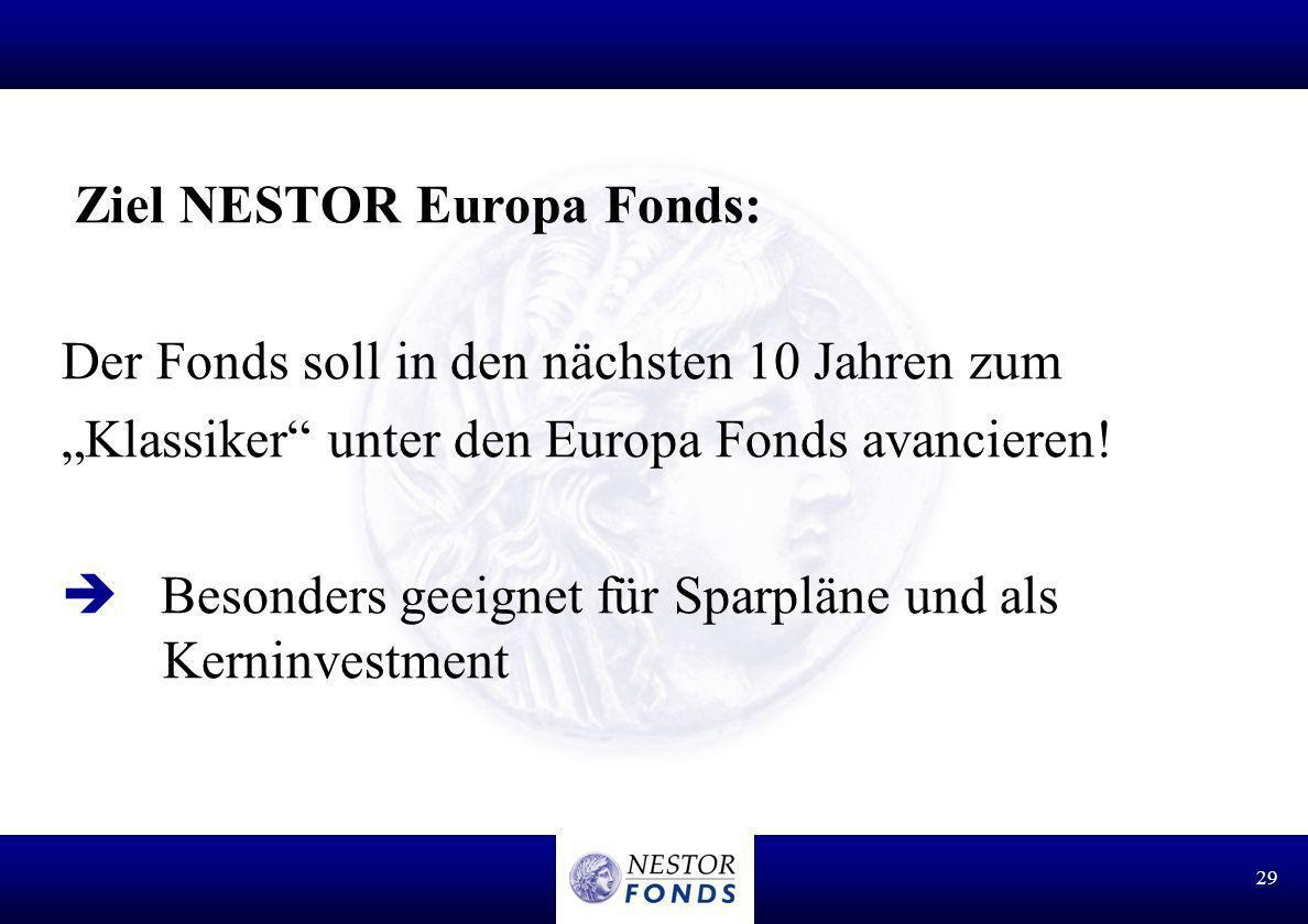 Ziel NESTOR Europa Fonds: