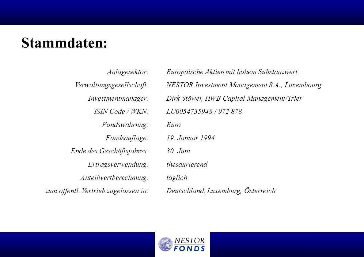 Stammdaten: Anlagesektor: Verwaltungsgesellschaft: Investmentmanager: