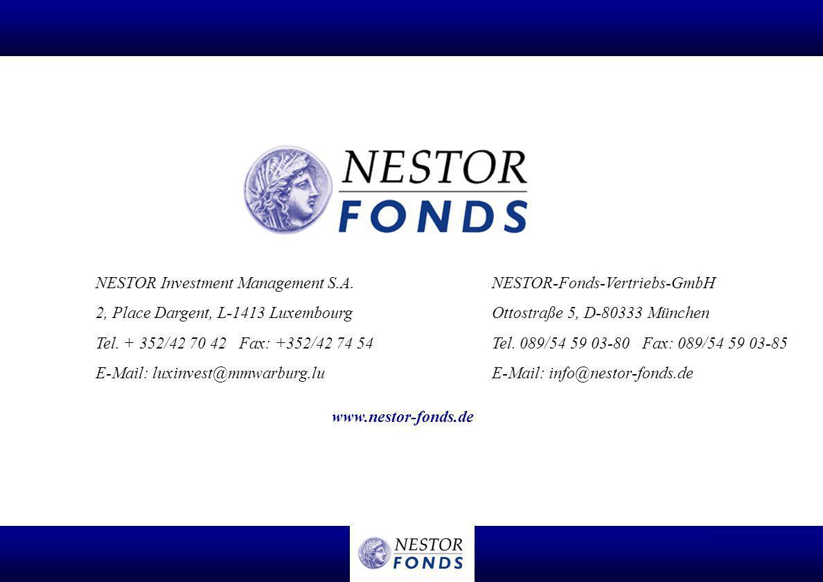 NESTOR Investment Management S.A.