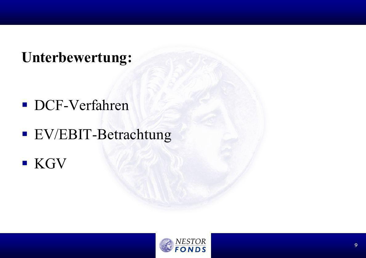 Unterbewertung: DCF-Verfahren EV/EBIT-Betrachtung KGV