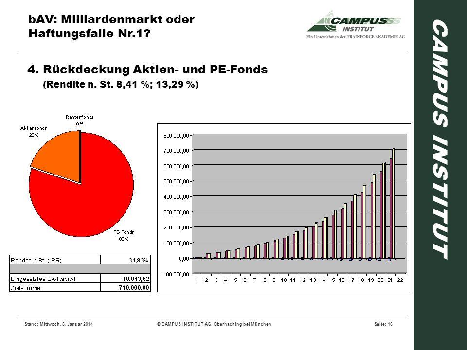 © CAMPUS INSTITUT AG, Oberhaching bei München