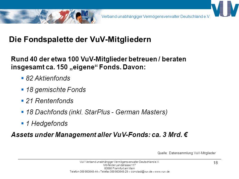 Die Fondspalette der VuV-Mitgliedern