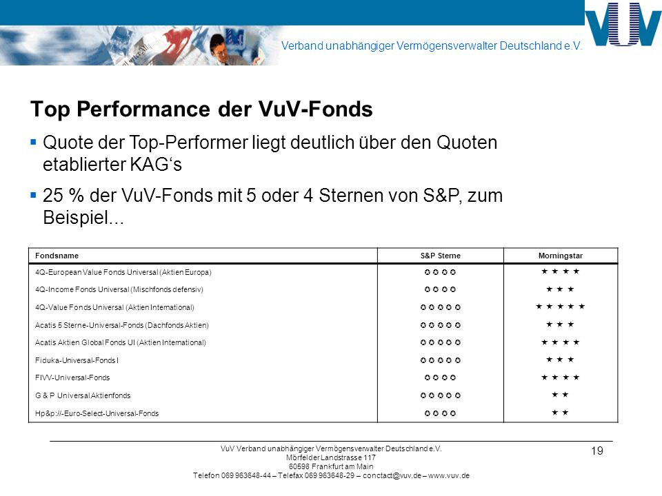 Top Performance der VuV-Fonds
