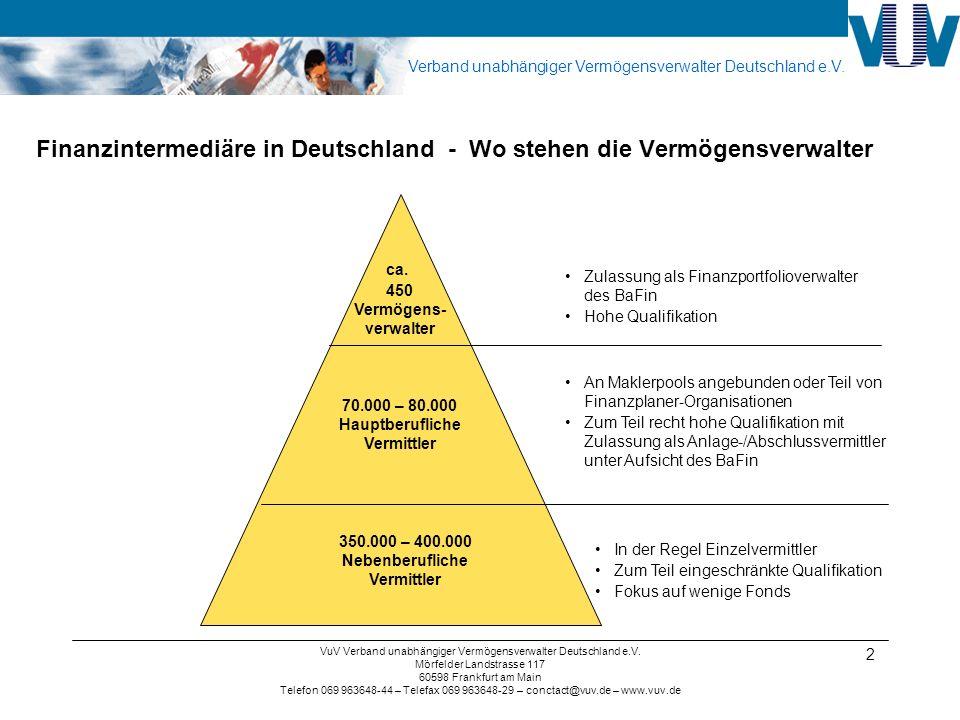 Finanzintermediäre in Deutschland - Wo stehen die Vermögensverwalter