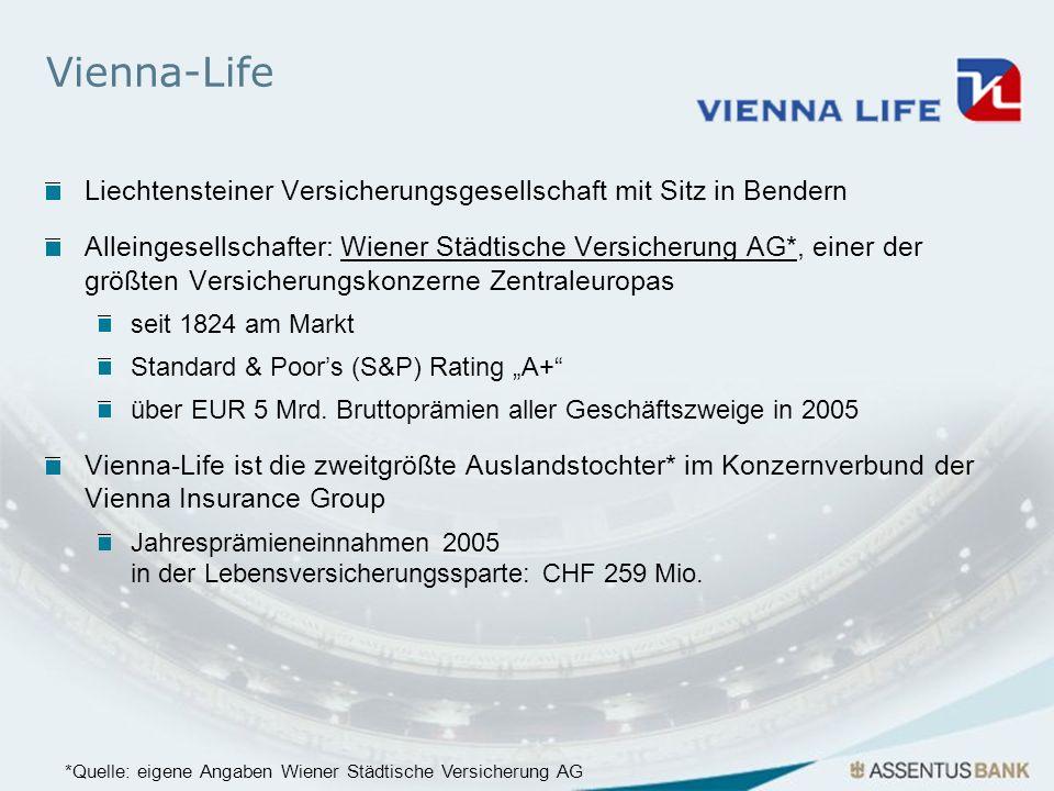 Vienna-Life Liechtensteiner Versicherungsgesellschaft mit Sitz in Bendern.