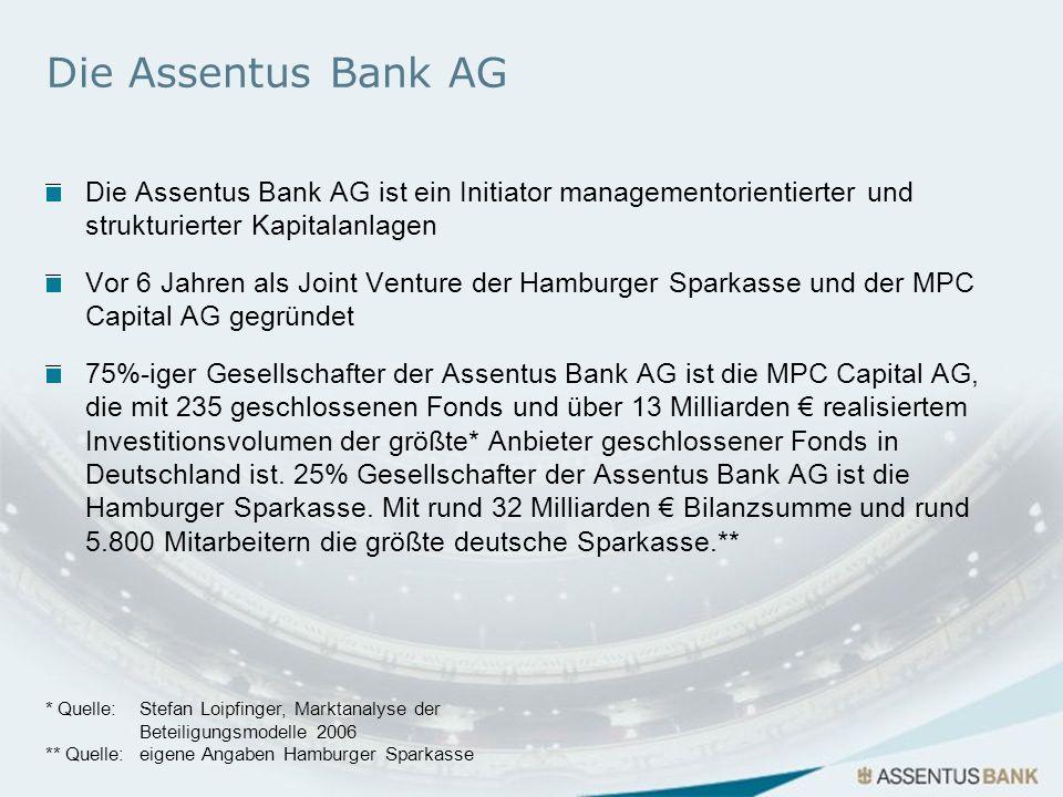 Die Assentus Bank AG Die Assentus Bank AG ist ein Initiator managementorientierter und strukturierter Kapitalanlagen.