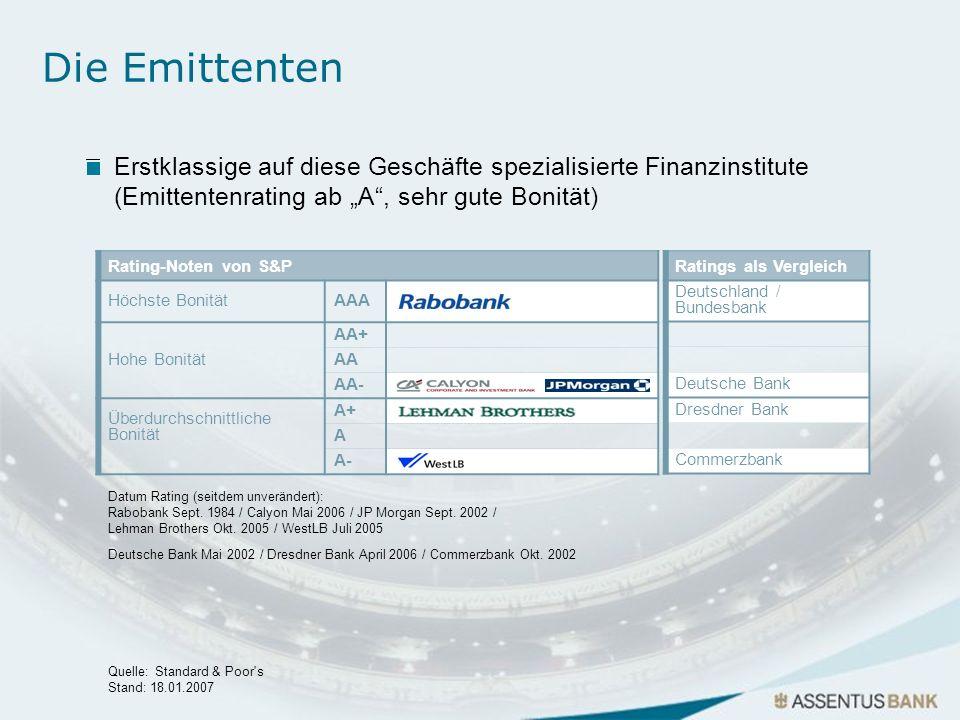 """Die Emittenten Erstklassige auf diese Geschäfte spezialisierte Finanzinstitute (Emittentenrating ab """"A , sehr gute Bonität)"""