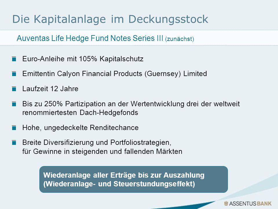 Die Kapitalanlage im Deckungsstock
