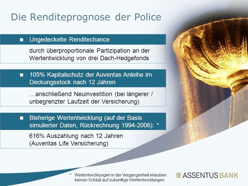 Die Renditeprognose der Police