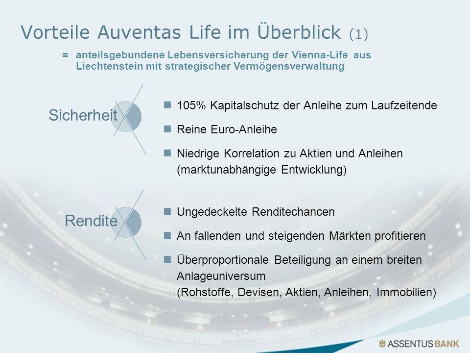 Vorteile Auventas Life im Überblick (1)