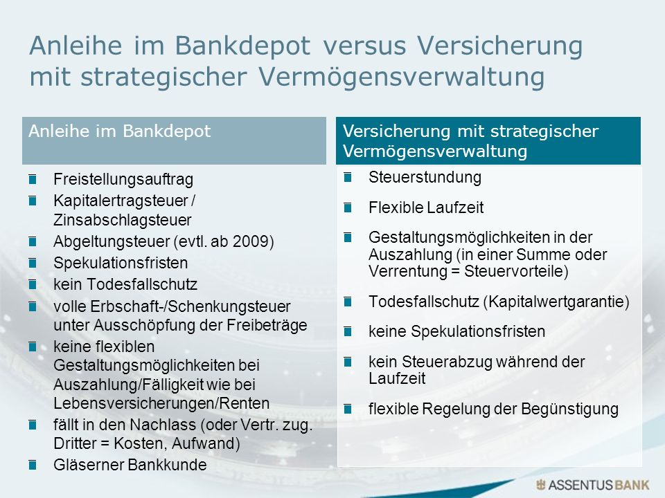 Anleihe im Bankdepot versus Versicherung mit strategischer Vermögensverwaltung