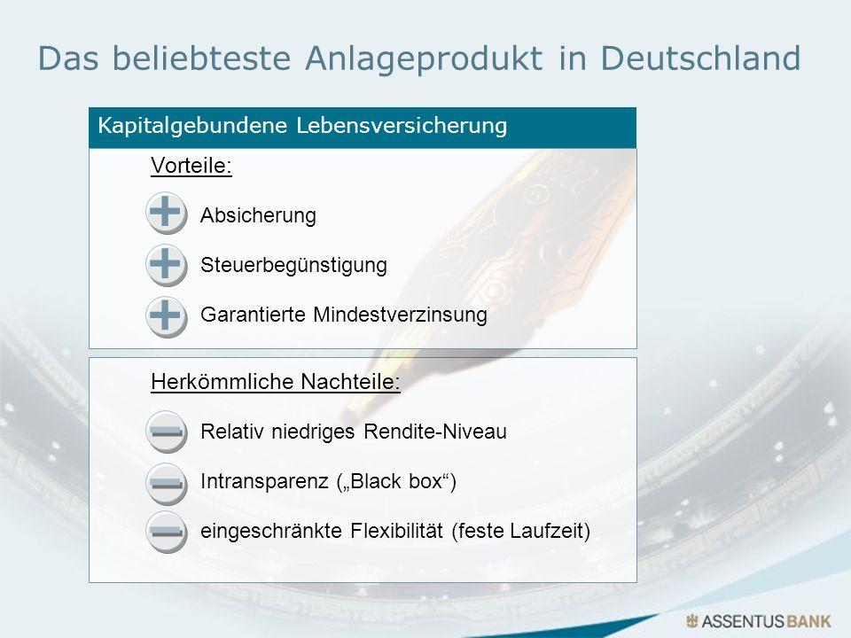 Das beliebteste Anlageprodukt in Deutschland