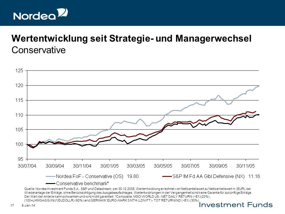 Wertentwicklung seit Strategie- und Managerwechsel Conservative