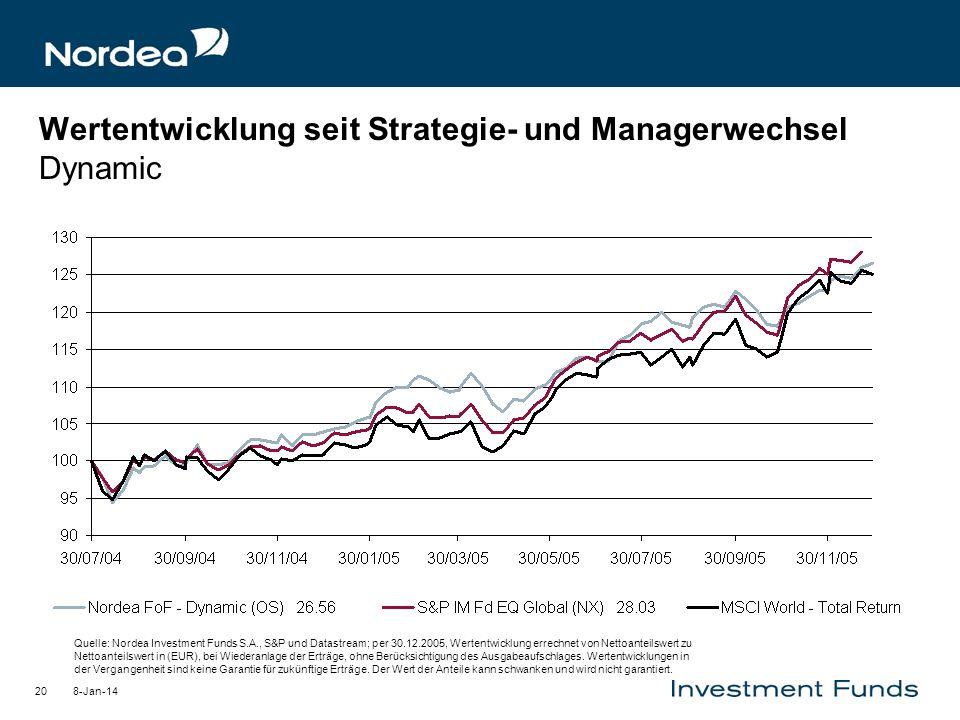 Wertentwicklung seit Strategie- und Managerwechsel Dynamic