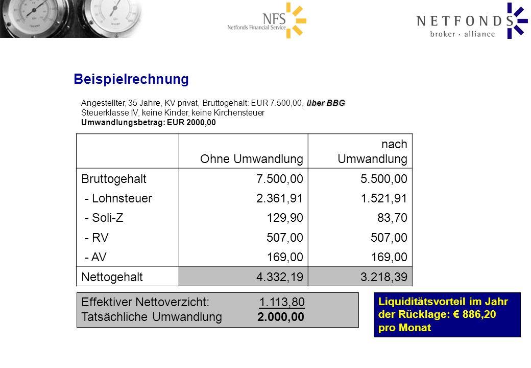 Beispielrechnung Ohne Umwandlung nach Umwandlung Bruttogehalt 7.500,00