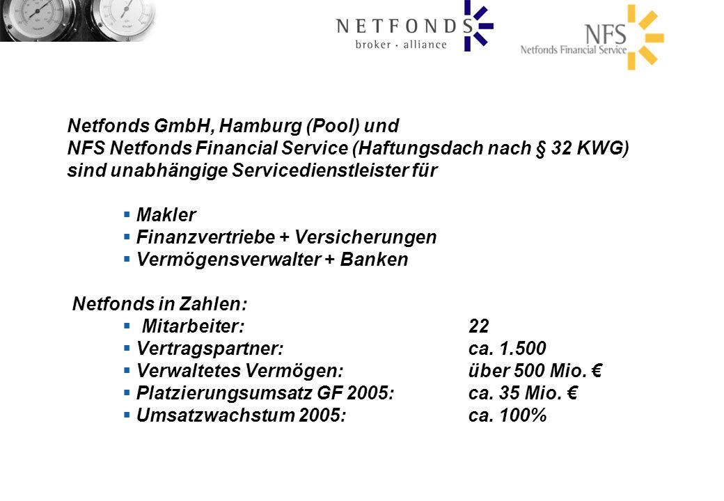 Netfonds GmbH, Hamburg (Pool) und
