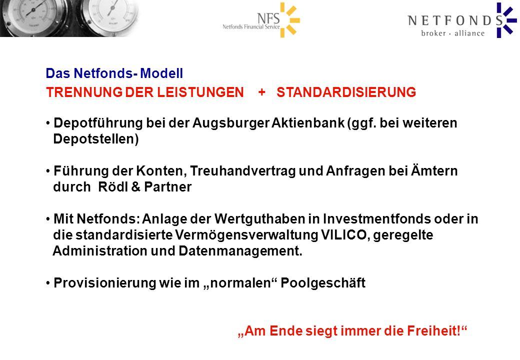 Das Netfonds- Modell TRENNUNG DER LEISTUNGEN + STANDARDISIERUNG. Depotführung bei der Augsburger Aktienbank (ggf. bei weiteren.