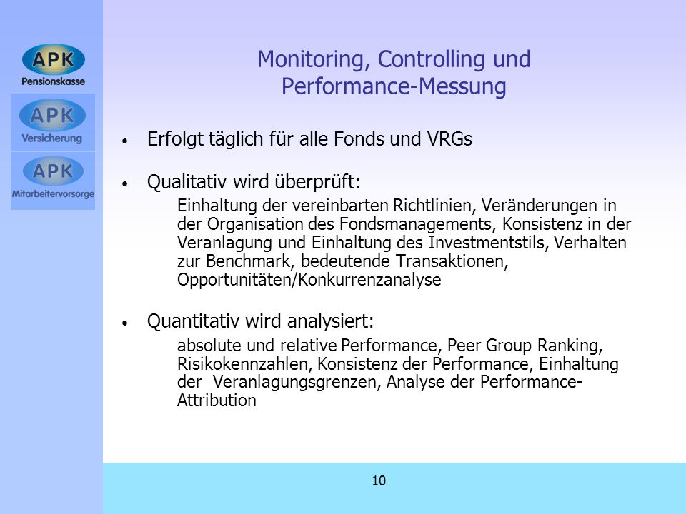 Monitoring, Controlling und Performance-Messung