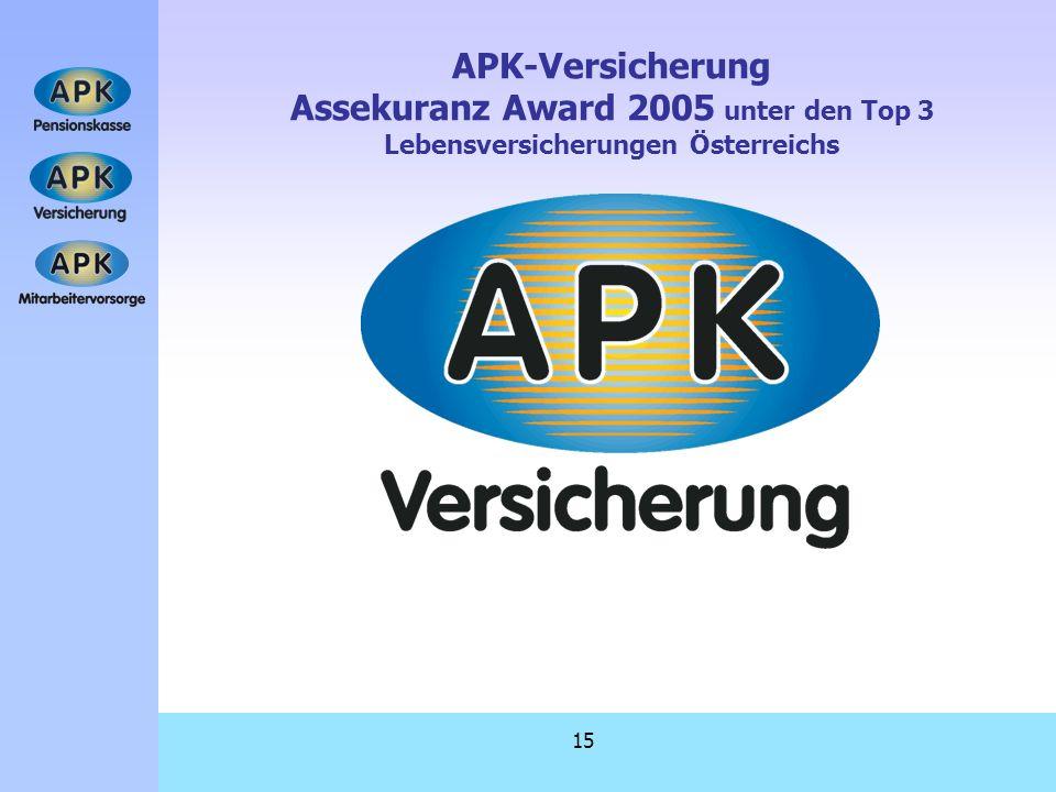 APK-Versicherung Assekuranz Award 2005 unter den Top 3 Lebensversicherungen Österreichs