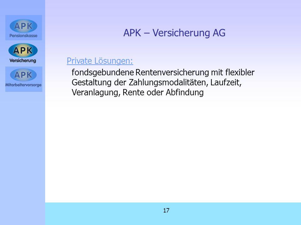 APK – Versicherung AG Private Lösungen:
