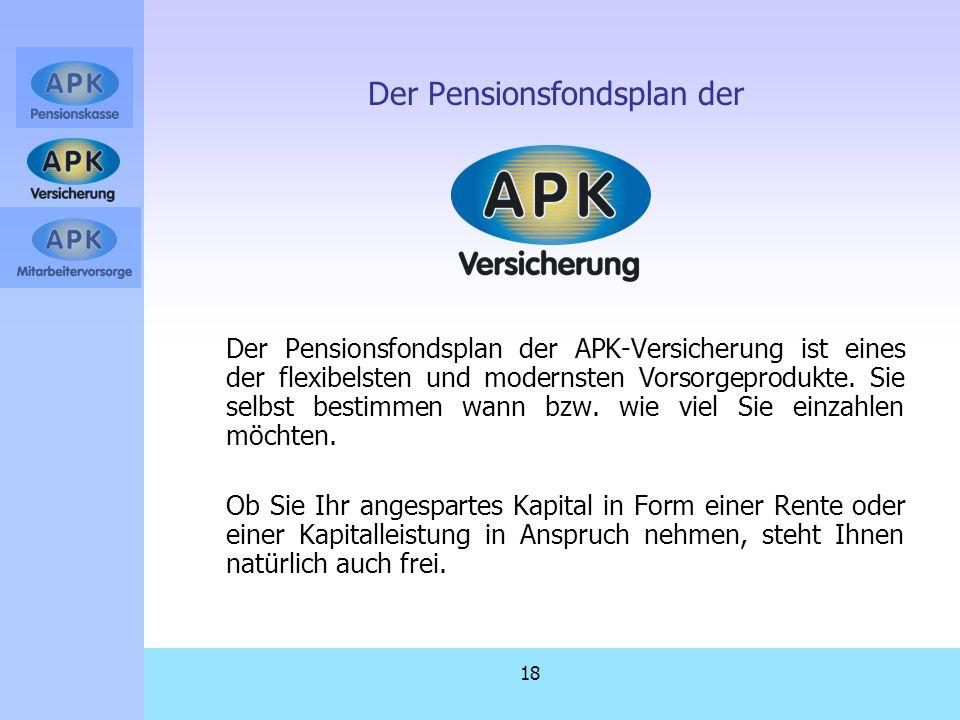 Der Pensionsfondsplan der