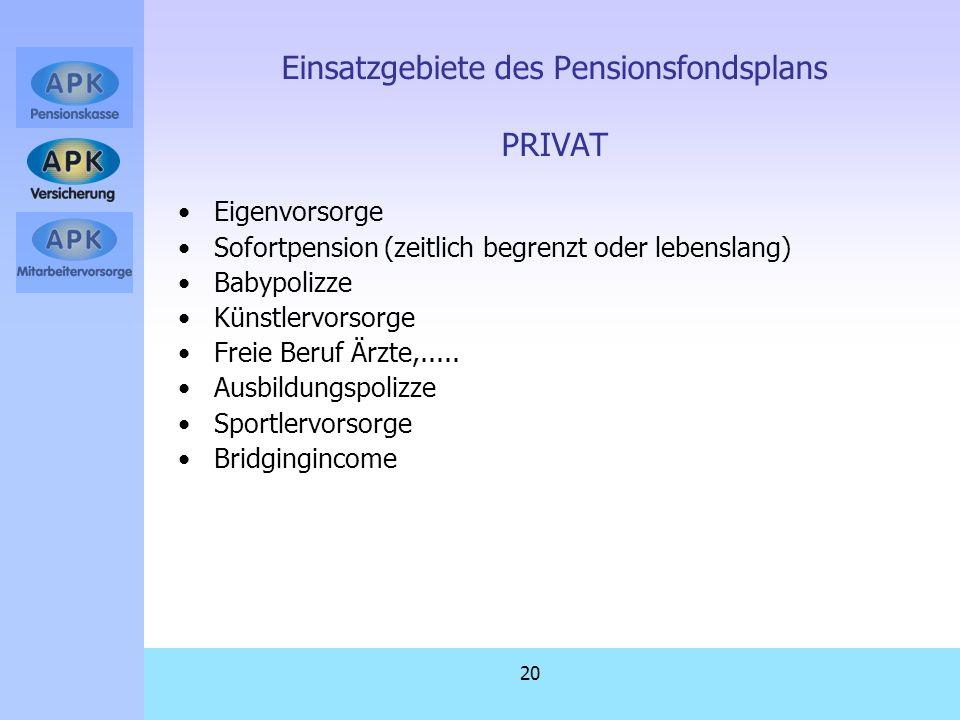 Einsatzgebiete des Pensionsfondsplans PRIVAT
